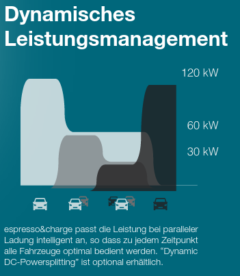 Dynamic power management while accommodating cars coming and going