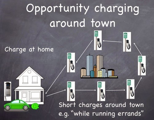 charging-around-town-web