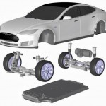 Tesla Motors will build at least one battery swapping station by December 2014