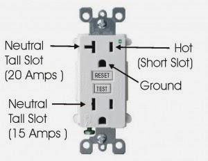 NEMA-5-outlet-300x232