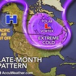 California's great winter weather and water emergency due to Polar Vortex and Climate Change
