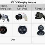 IEC approves CHAdeMO as fast charging standard, keeping us locked in Beta-VHS phase