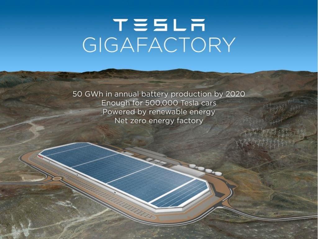 Tesla Motors Gigafactory rendering
