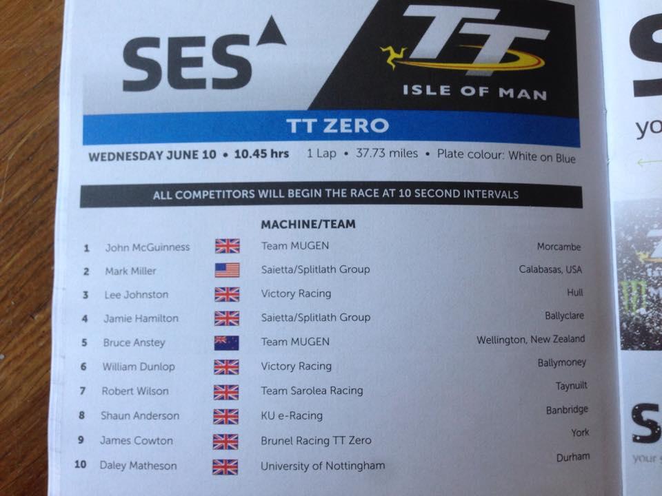 2015 TT ZERO Participants List