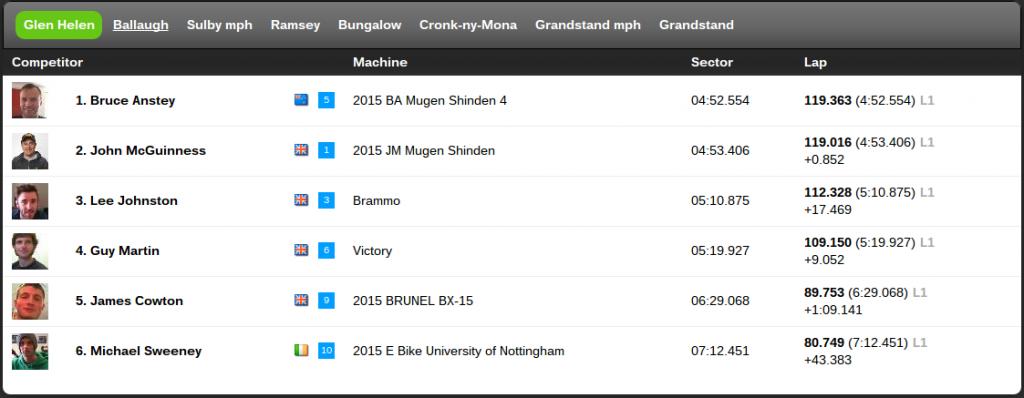 Screenshot 2015-06-10 at 02.53.57