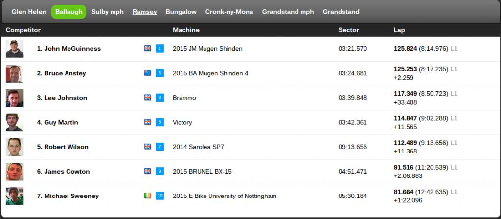 Screenshot 2015-06-10 at 02.59.18