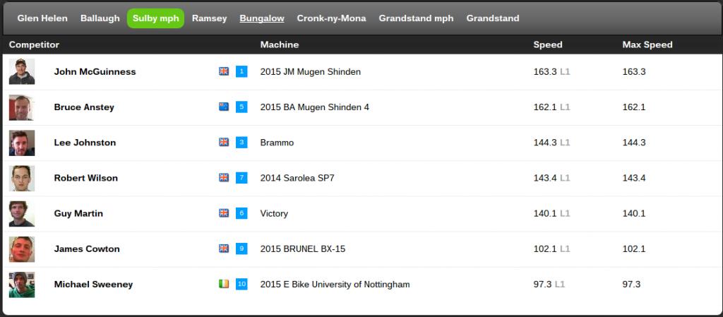 Screenshot 2015-06-10 at 03.01.25