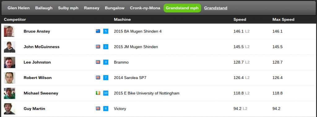 Screenshot 2015-06-10 at 03.17.27