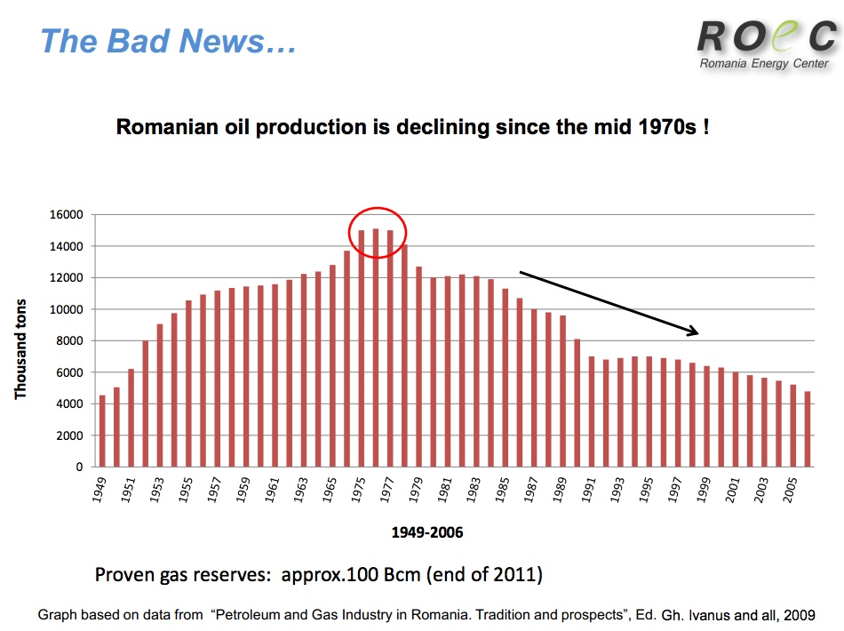 2013-peak-oil