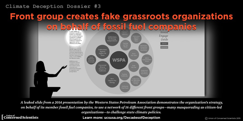Source: The Climate Deception Dossiers