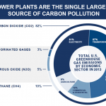 Obama reigns in power plant emissions as coal industry teeters into bankruptcy