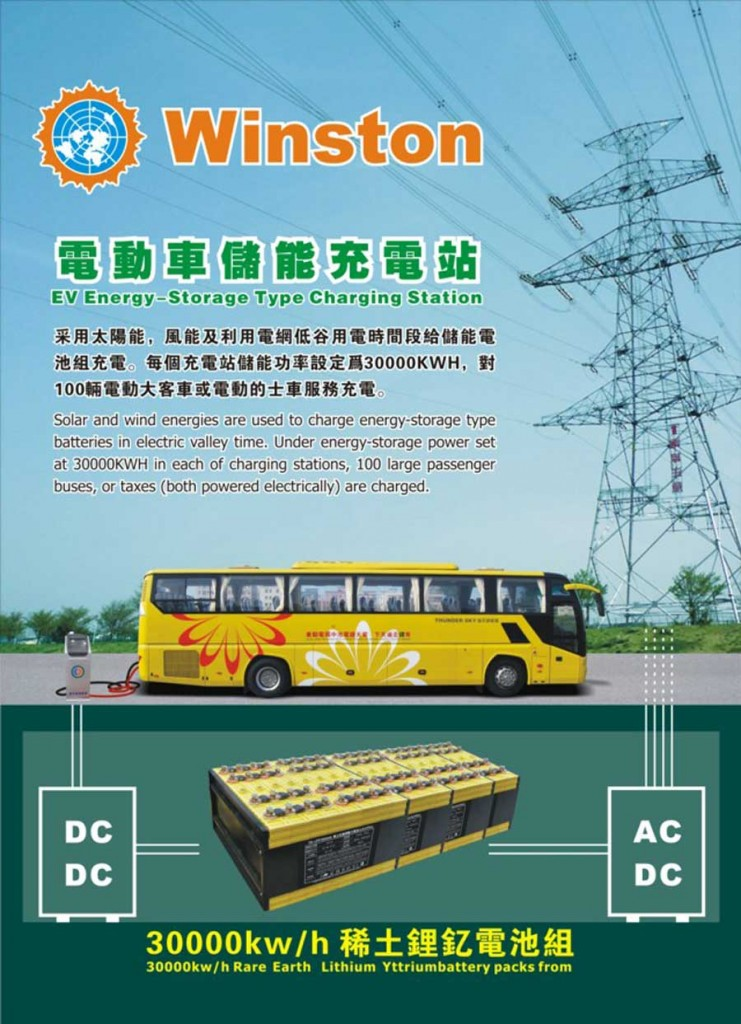 Winston Battery, electric bus with fast charging