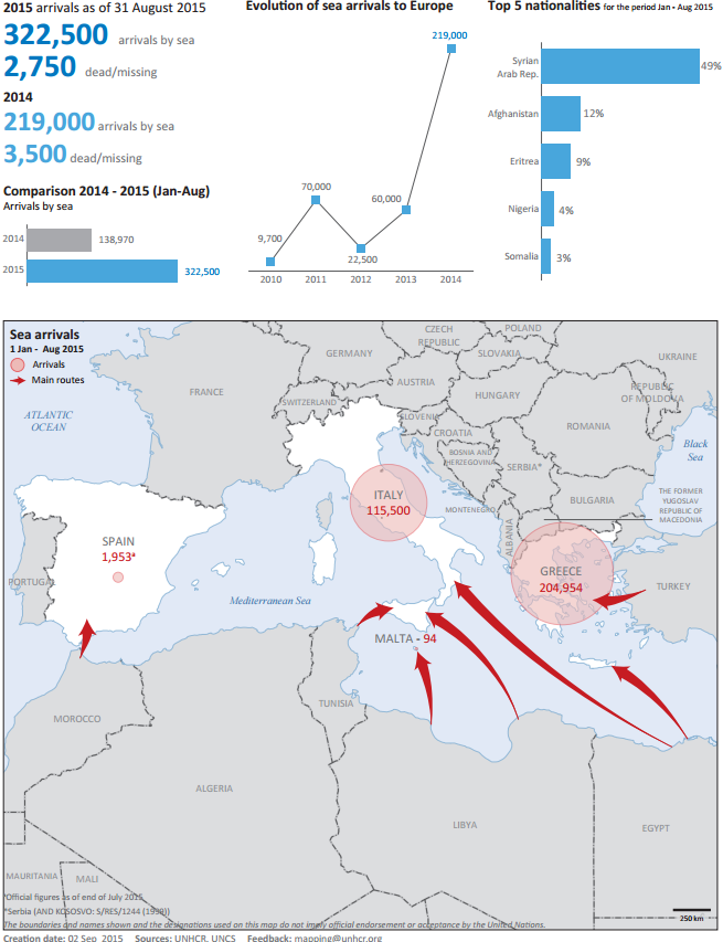europe-refugee-crisis-2015
