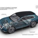 German automakers pushing ComboCharging System to 150 kiloWatts for future-proof DC fast charging