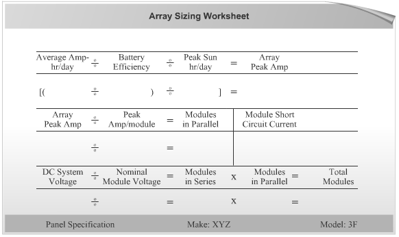 Solar array sizing worksheet with battery backup system