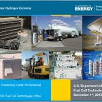 Northeast US has unrealistic fuel cell EV plans for 2025
