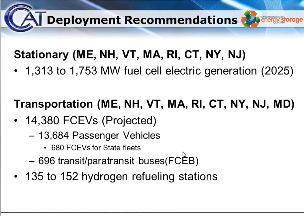 Recommended Fuel Cell deployment targets in the Northeast