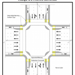 Caltrans issues design guidance for awesome protected bikeways to redesign our cities
