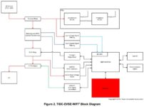 TI-EVSE-WiFi-block-diagram