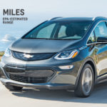 The 238 mile range Chevy Bolt is not a threat to Tesla Motors, Tesla is a threat to itself
