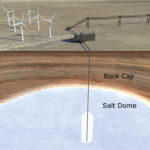 Huge (1 GWh) energy storage project announced for Utah using compressed air in salt caverns