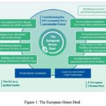 EU's Green Deal means Romania risks losing 40% of electricity production